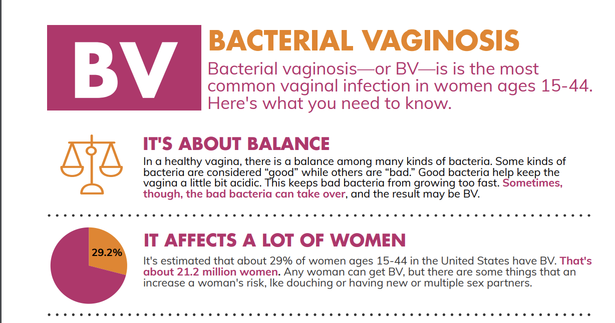 A lot of bad bacteria in vagina