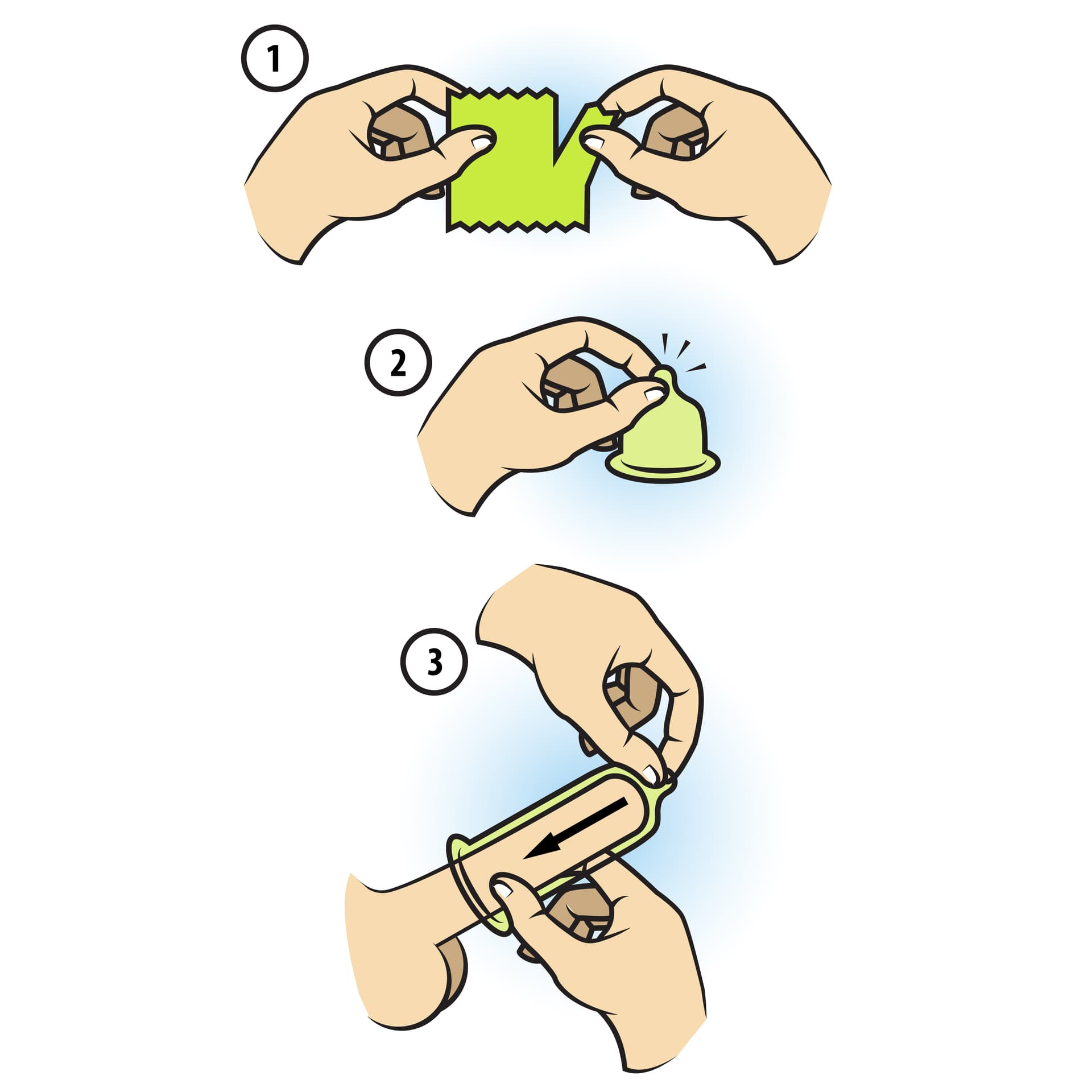 How to put a condom on pictures