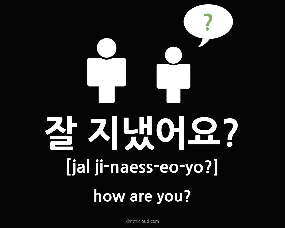 How to say it is in korean