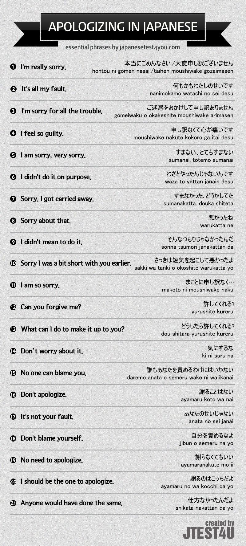 How to say would have in japanese
