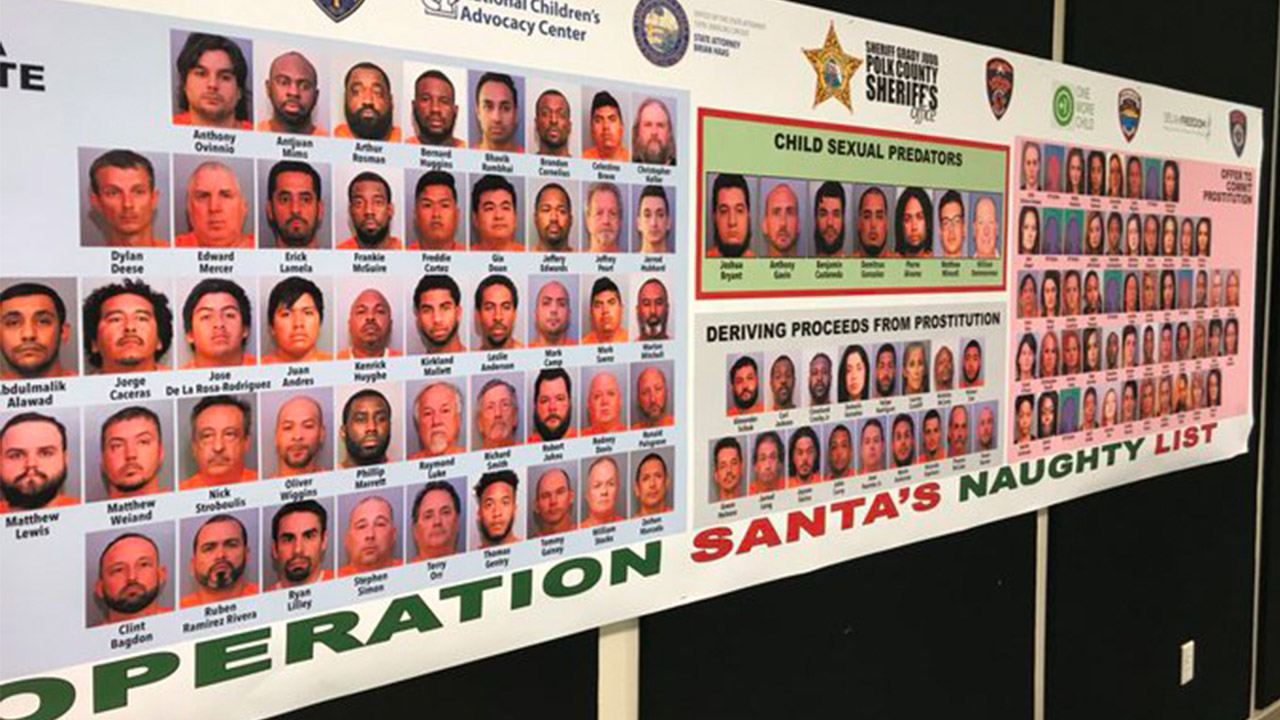 Santa ana sheriff s office sexual predator