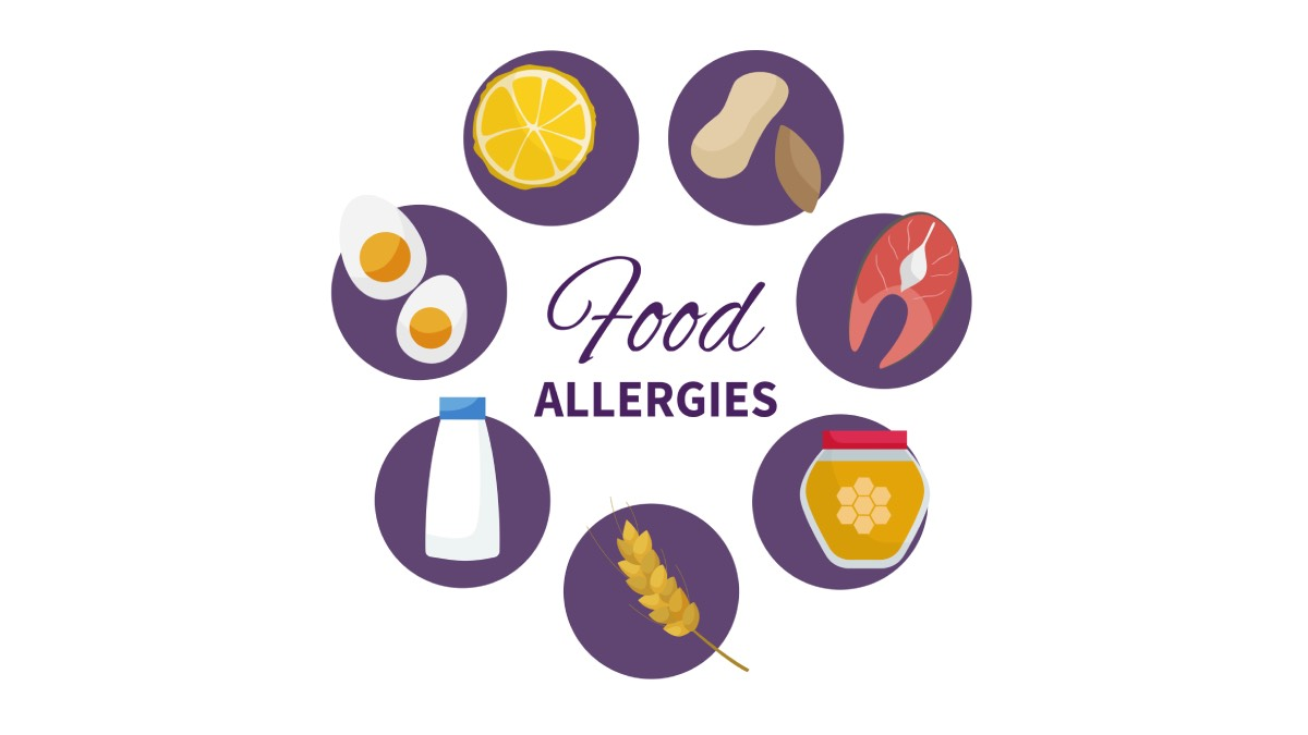 Mayo clinic and adult onset food allergies