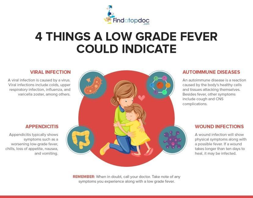 Reasons of low grade fever in adults