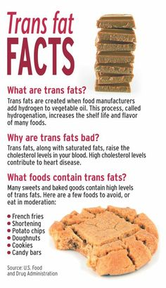 What foods are high in trans fat