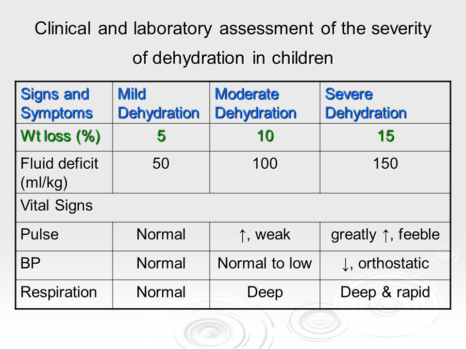 Iv fluid replacement for dehydration in adults