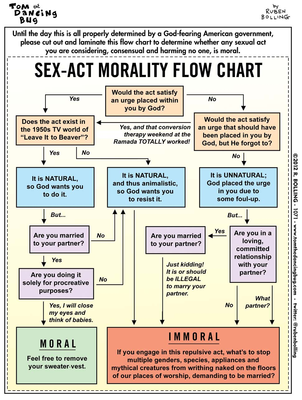 Is it ok to have anal sex