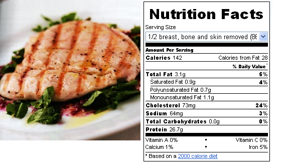 Calories in a cup of chicken breast