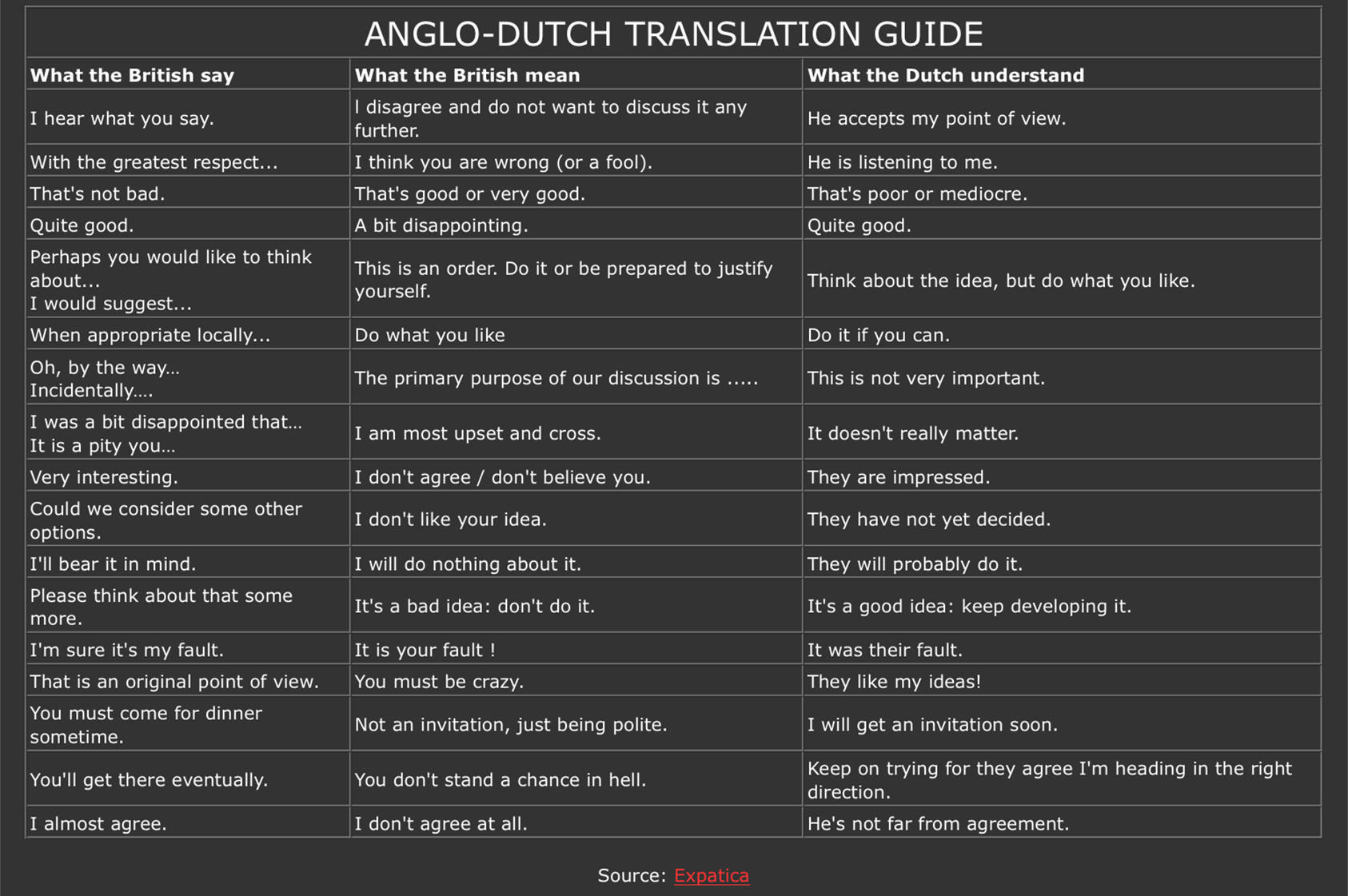 How to say fuck you in dutch