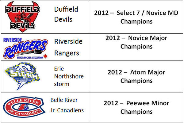 West london tournament major pee wee results