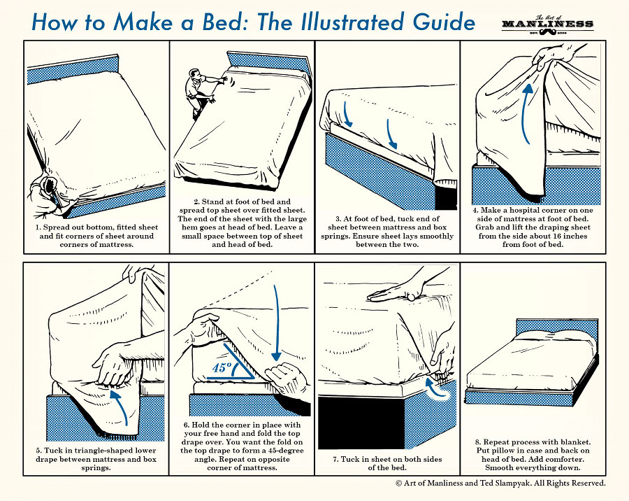 How to make out in a bed