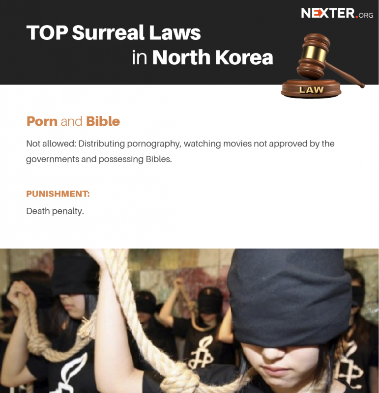 Punishment for watching porn in north korea