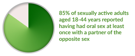 Can you get syphilis from receiving oral