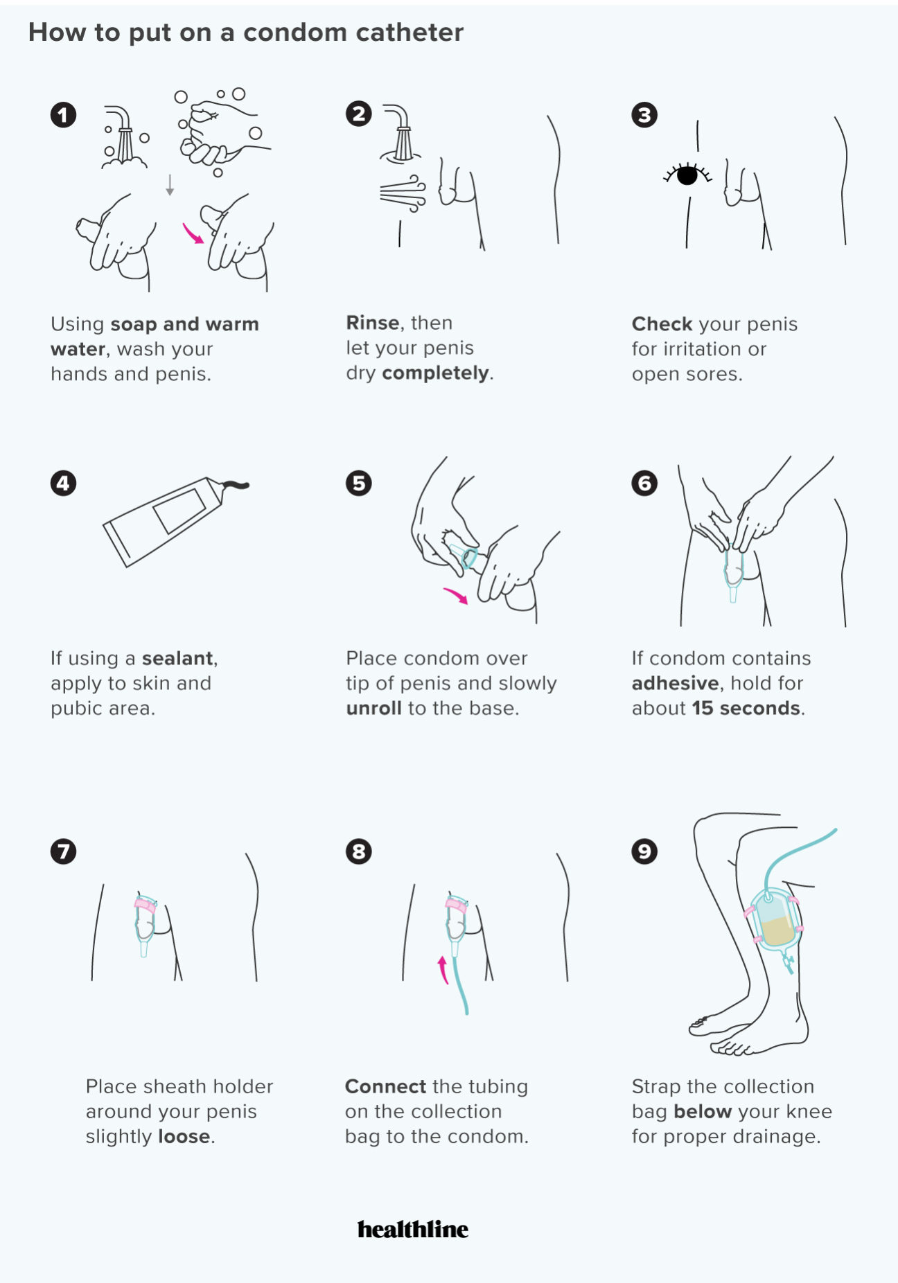 How to put on a condom illustrations