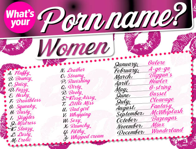 What would your porn star name be