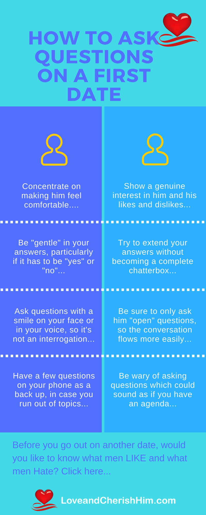 What questions to ask on dating sites