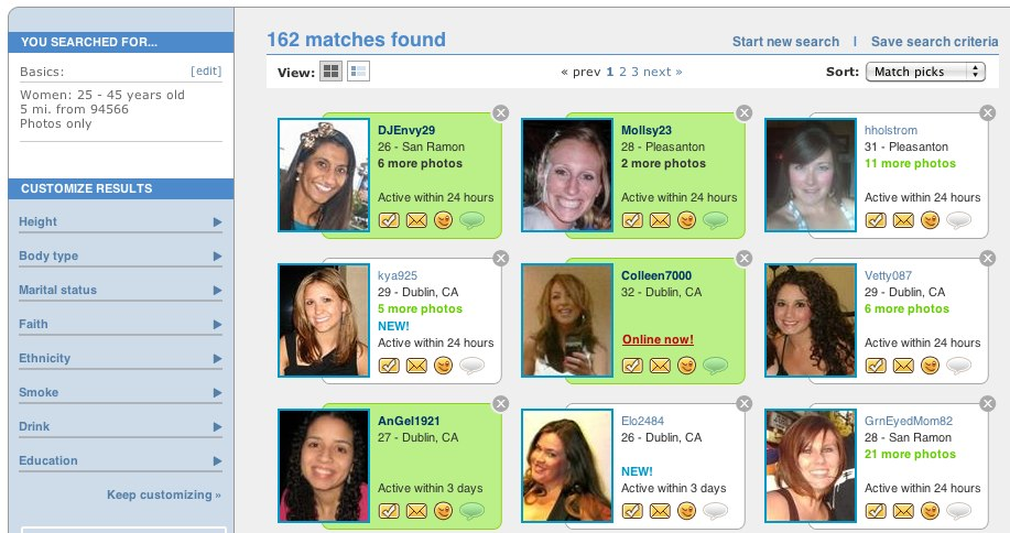 Creating a username for a dating site