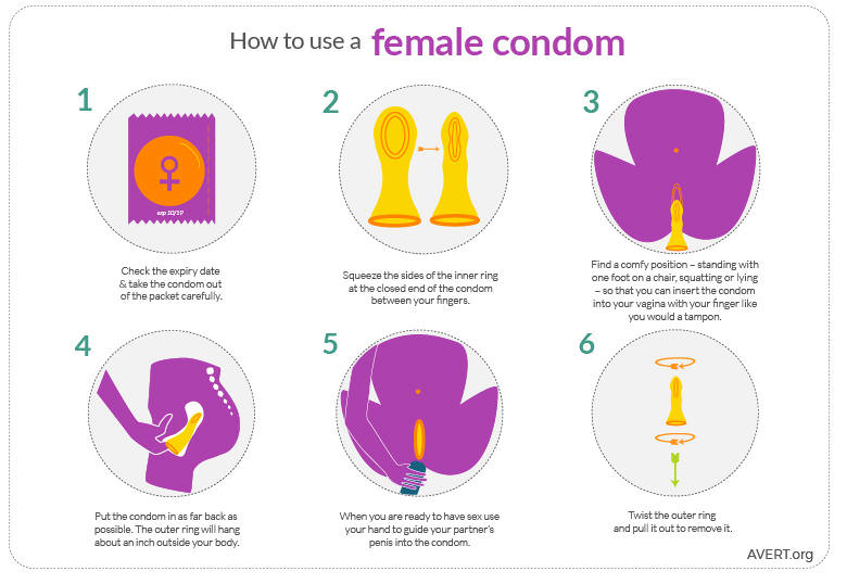 How to put on a condom porn