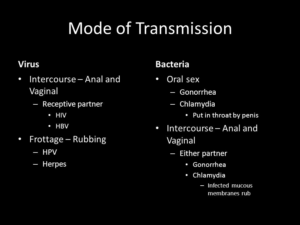 Anal intercourse and gonorrhea or chlamydia transmission