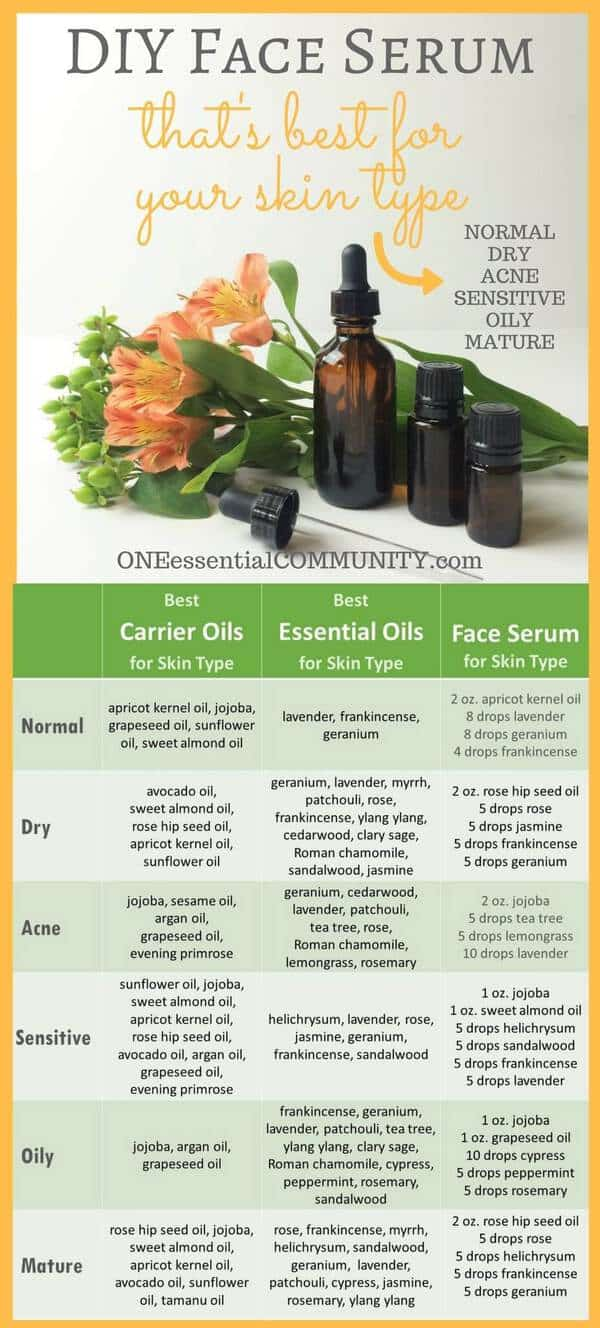 Best carrier oil for dry mature skin